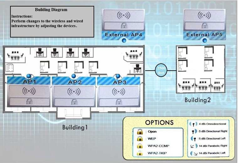CompTIA Network Exam Practice Questions Sample N10-007 Q146